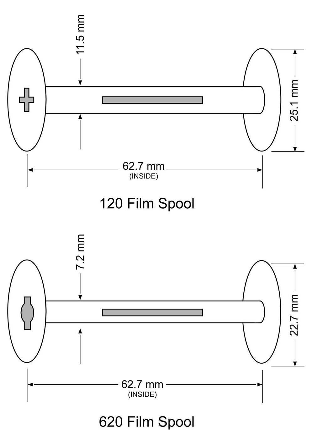 120 and 620 Film Dimensions