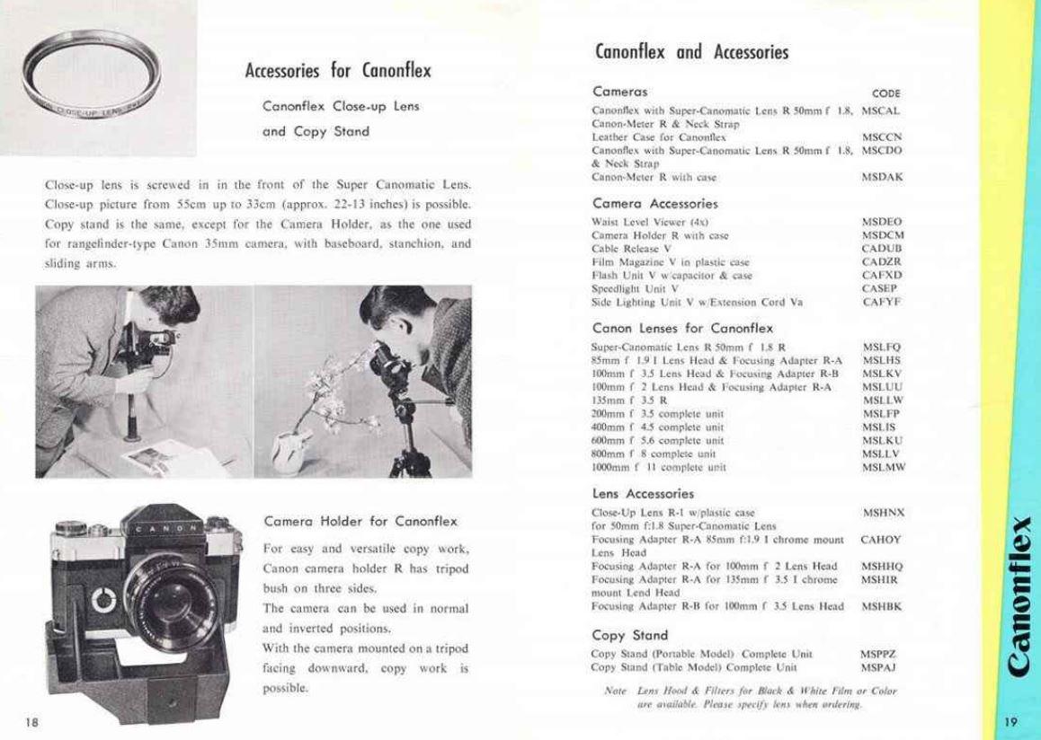 Canon Camera Holder R