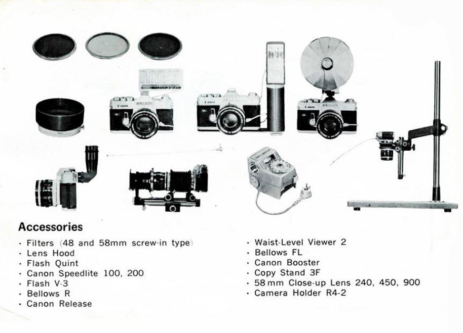 Canon Camera Holder R4-2