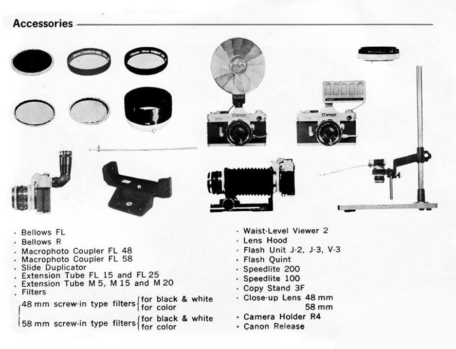 Canon Camera Holder R4