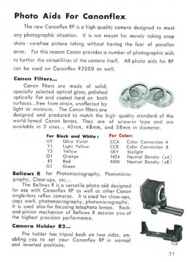 Canon Camera Holder R2