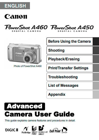 PowerShop A450-A460 Advanced Manual